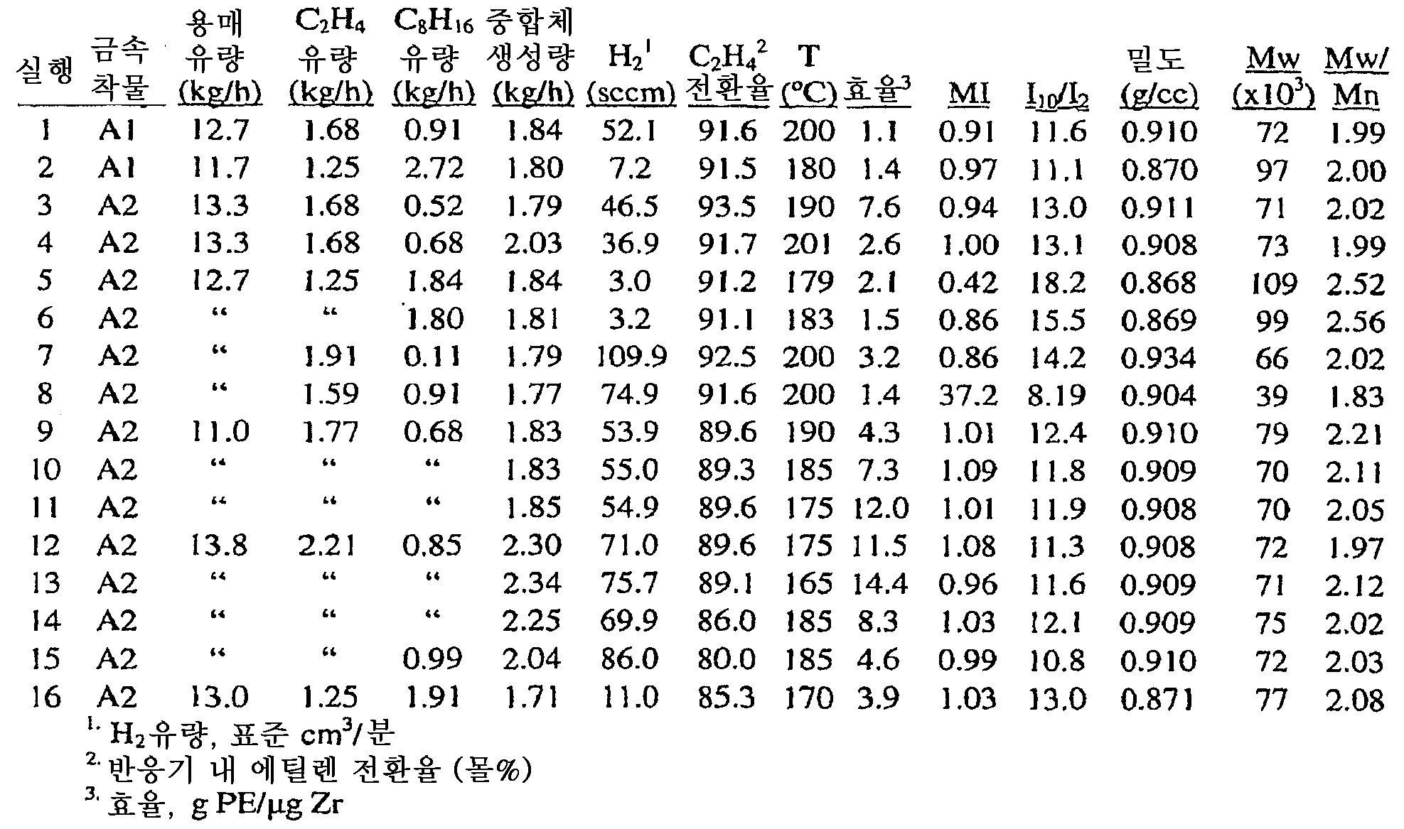 Figure 112008086382964-PCT00021