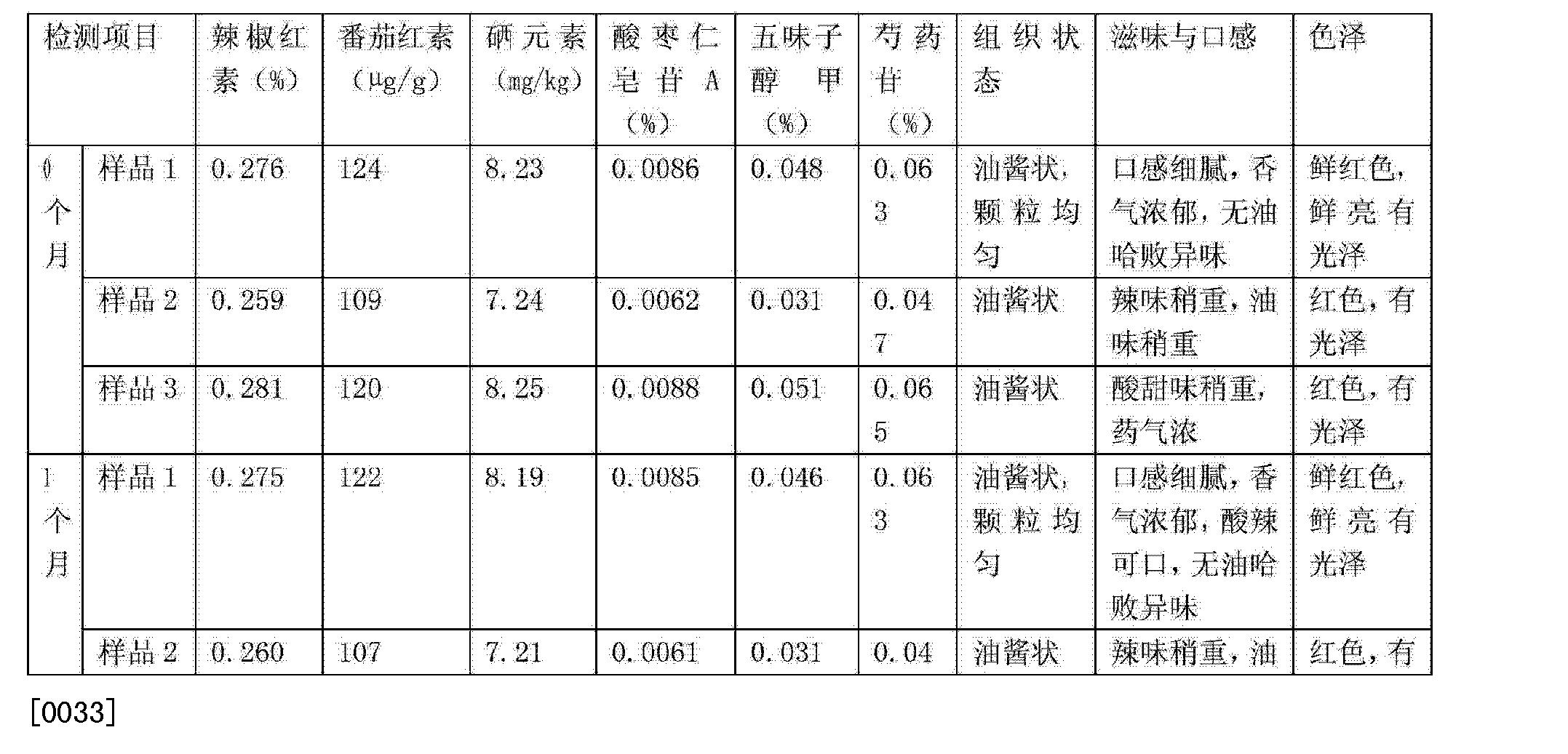 Figure CN103099191AD00052