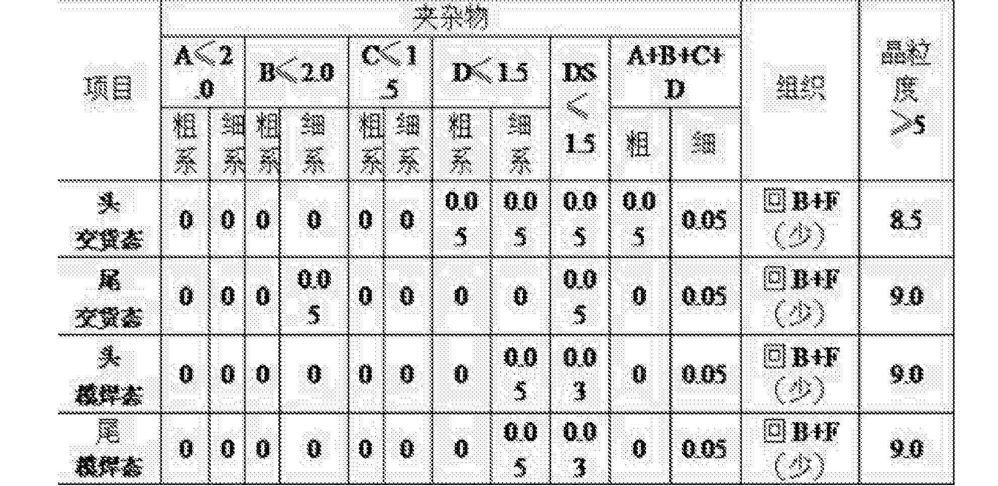 Figure CN105624550BD00072