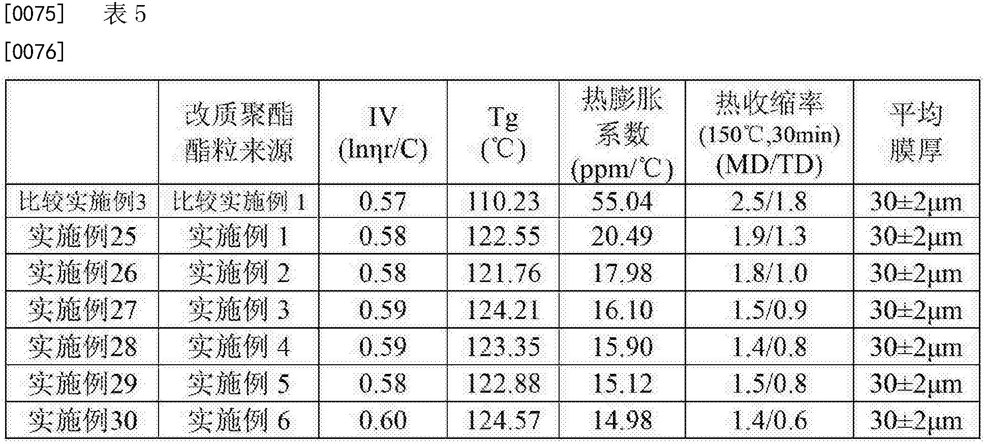 Figure CN104250432BD00101