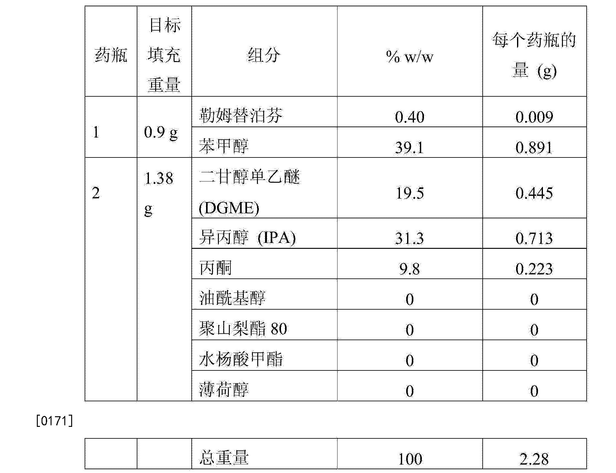 Figure CN104703624AD00331