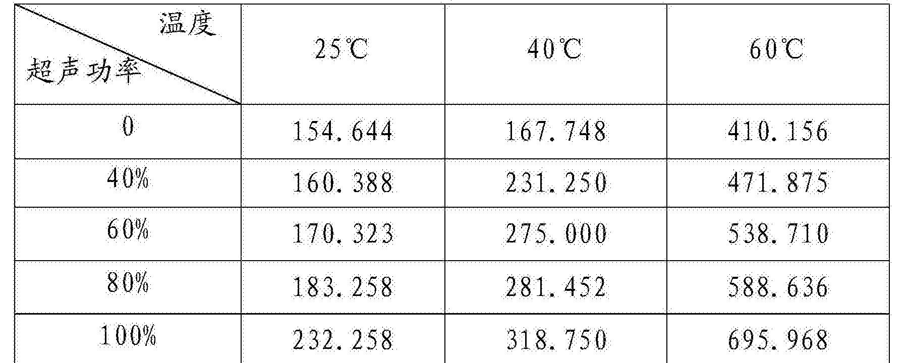 Figure CN106381496AD00063
