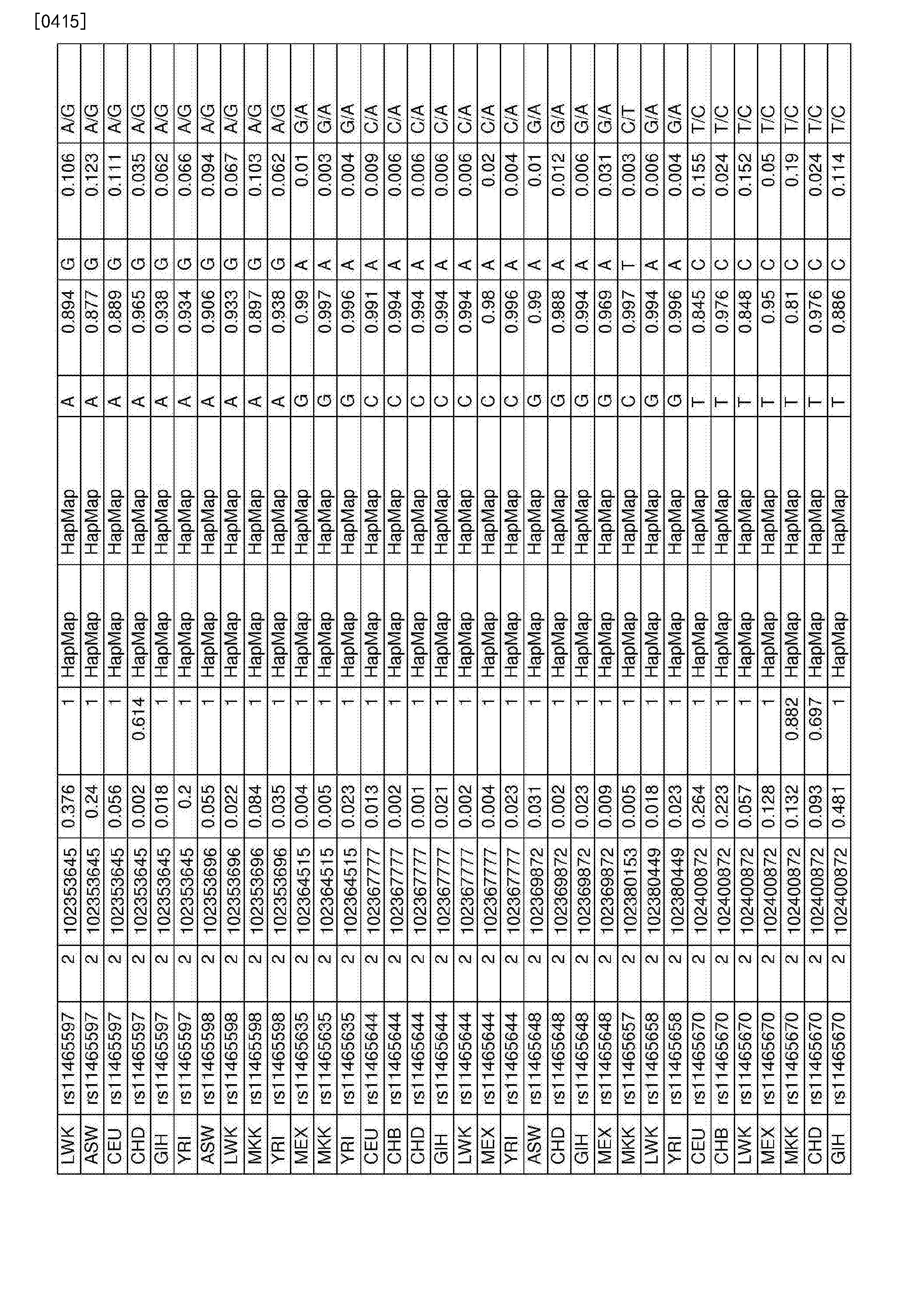 Figure CN107109494AD00861