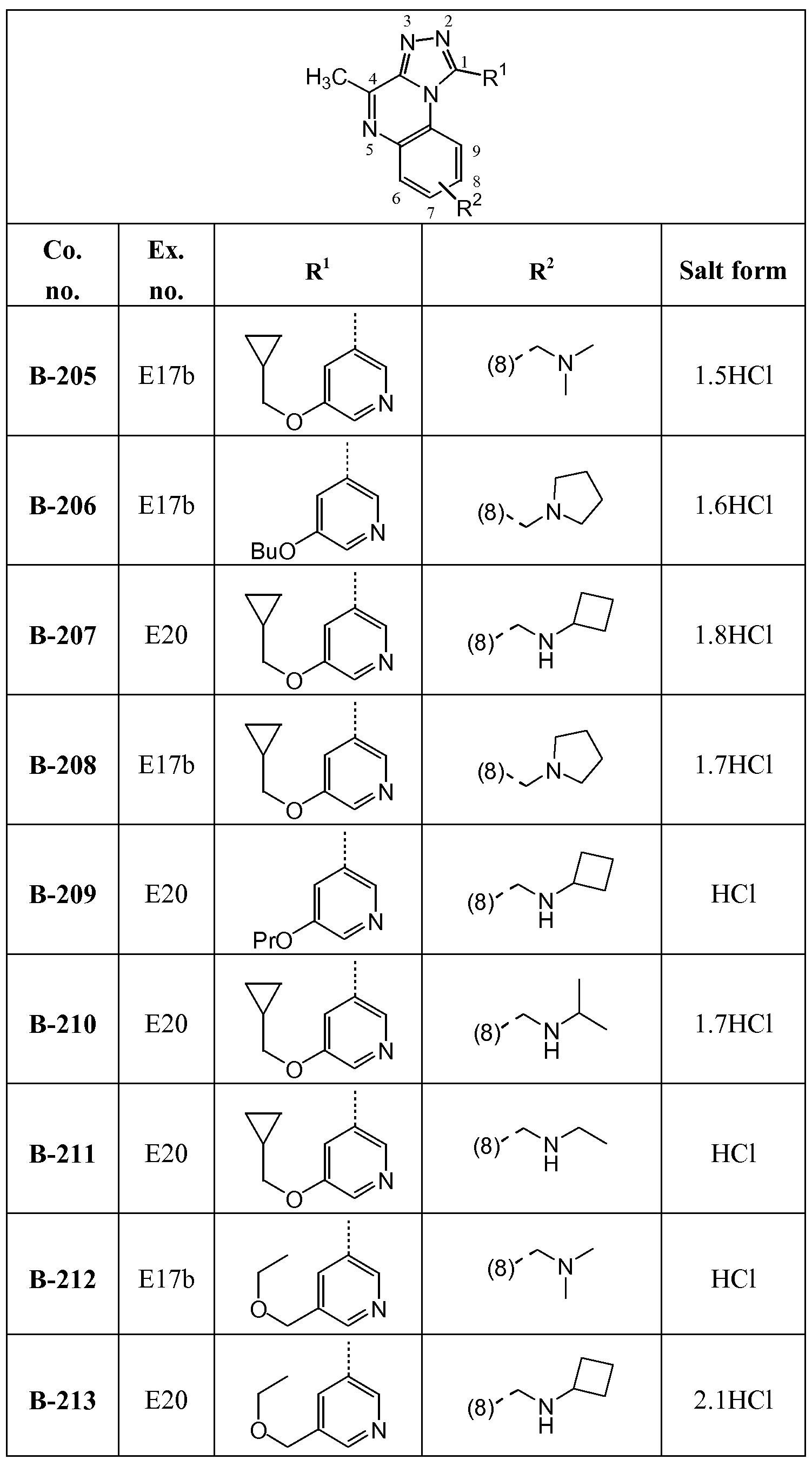 Figure imgf000117_0001
