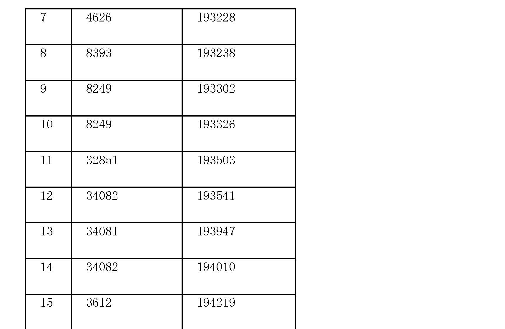 Figure CN102480763BD00101