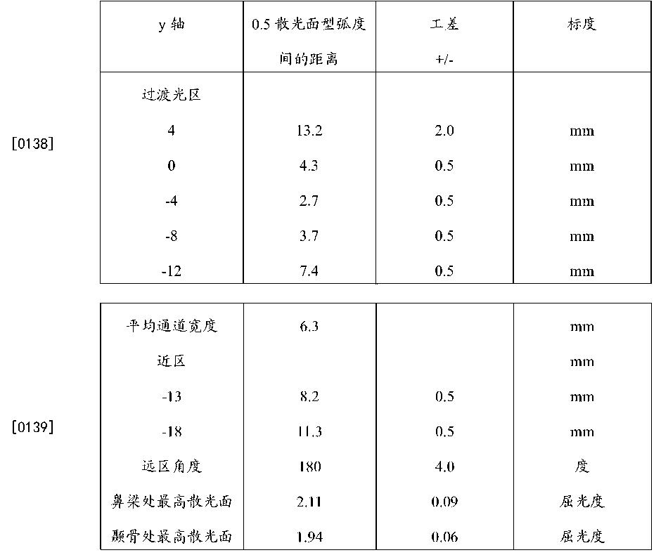 Figure CN103631031BD00201