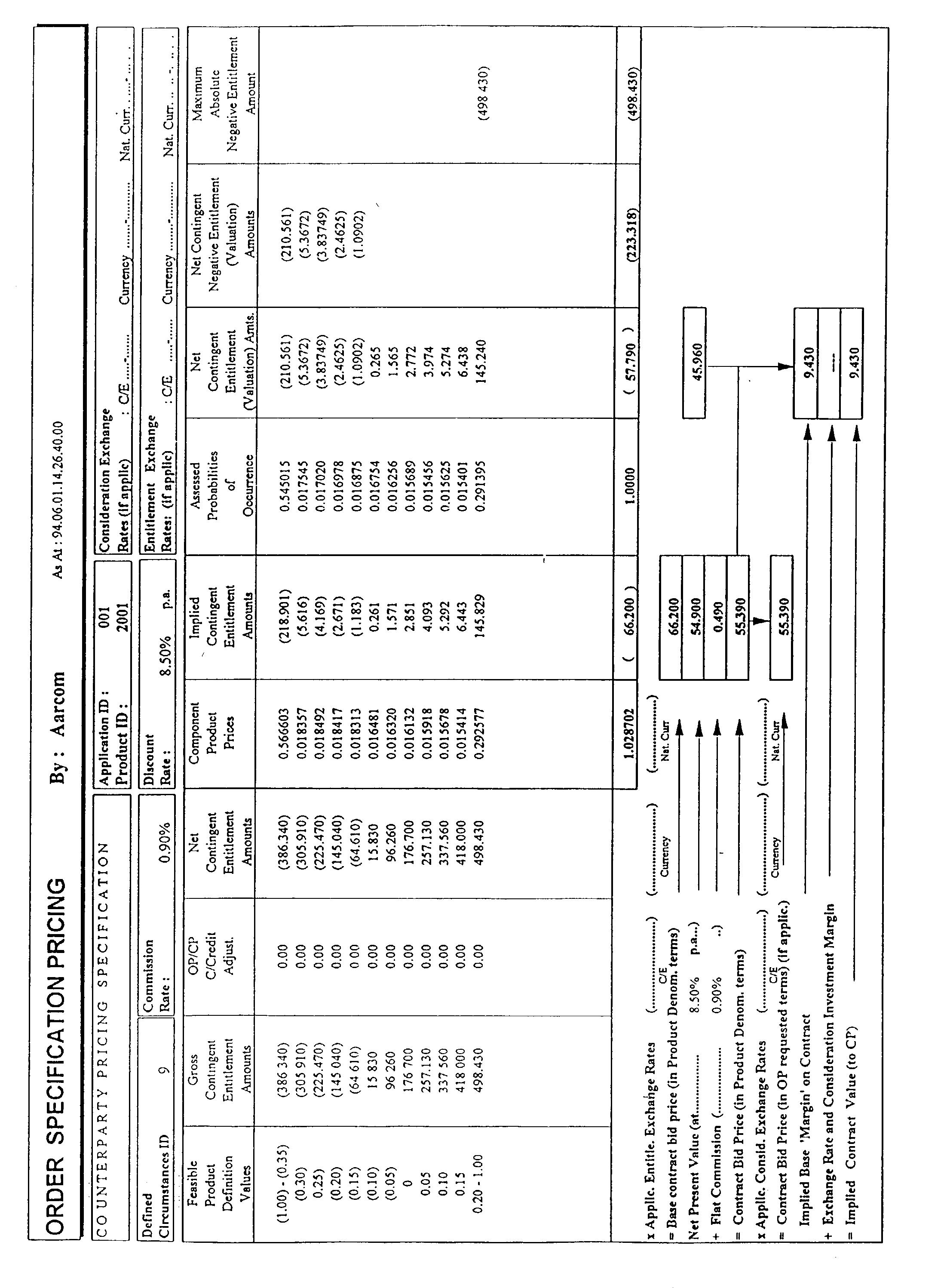 Figure US20030023546A1-20030130-P00013