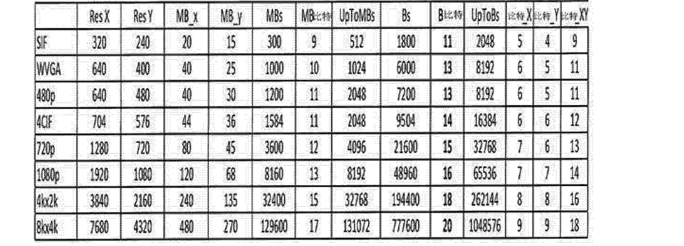 Figure CN102893604AD00173