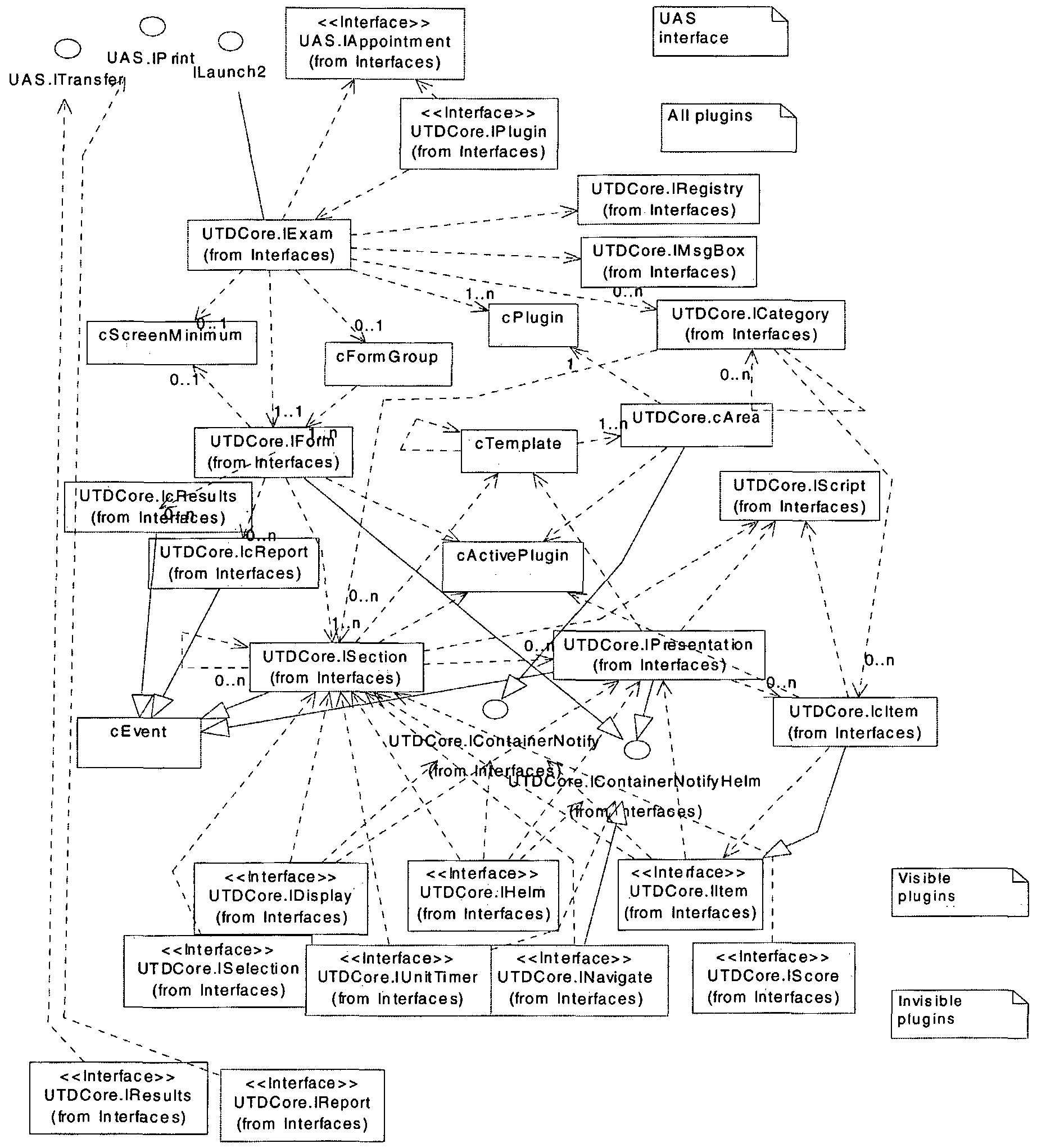 Wo2003043255a9 Method And System For Computer Based Testing Using 555 Timer Helpers Schematic Figure Imgf000100 0001