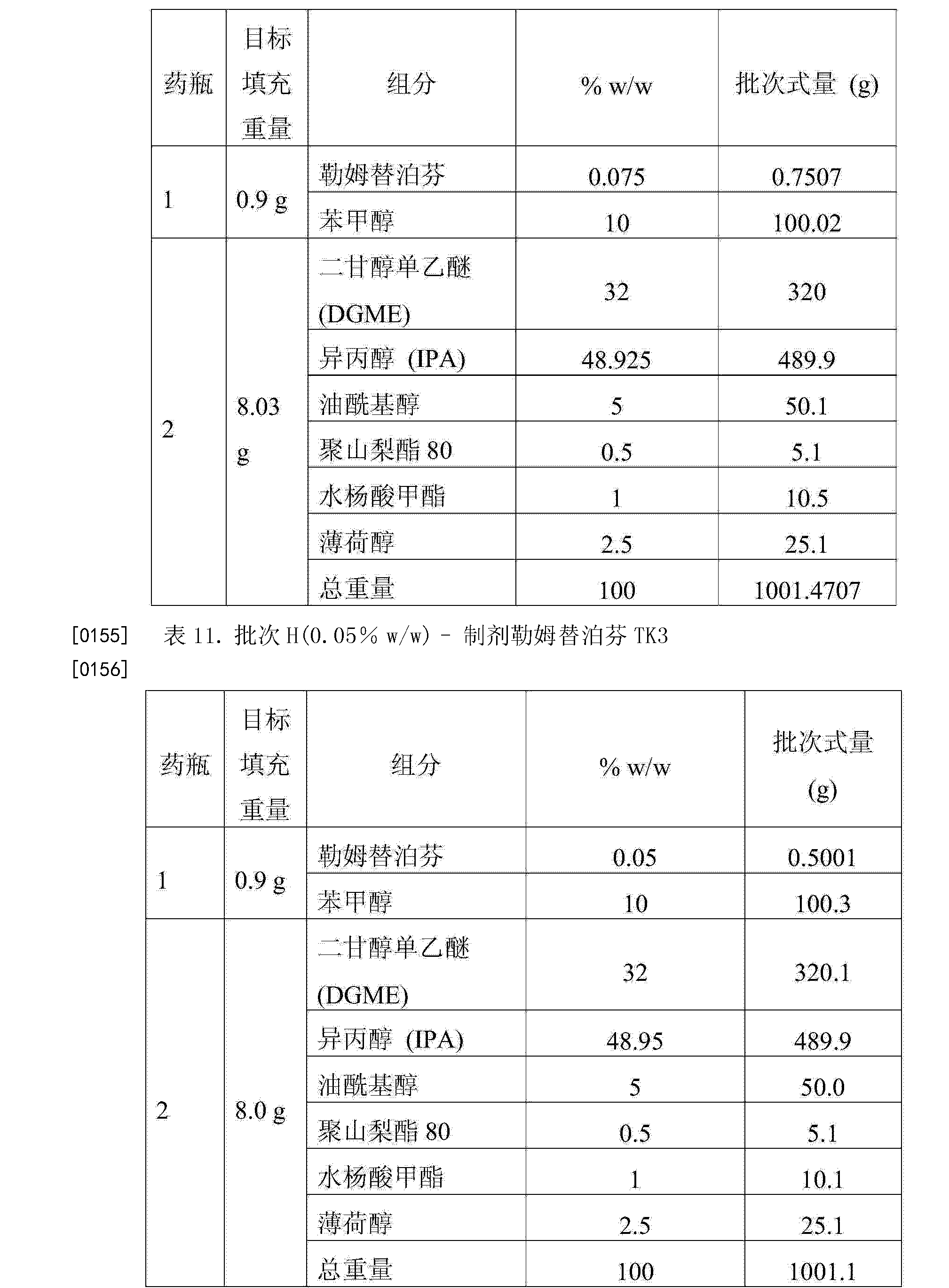 Figure CN104703624AD00291
