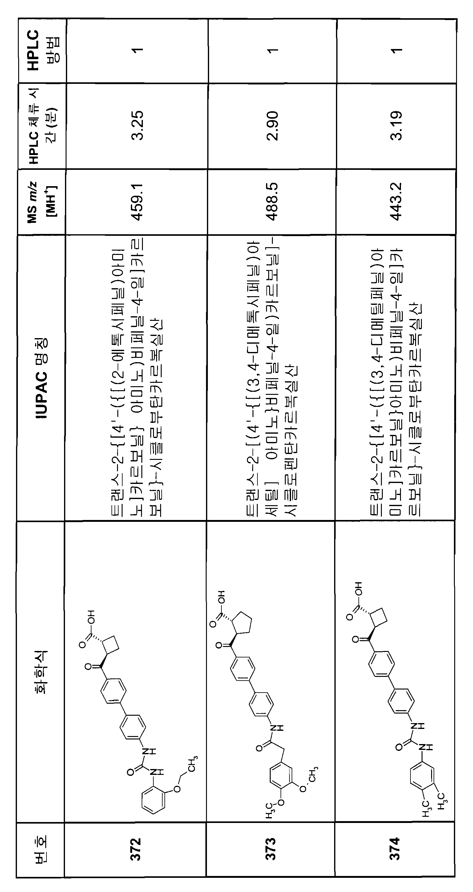 Figure 112007082249387-PCT00252