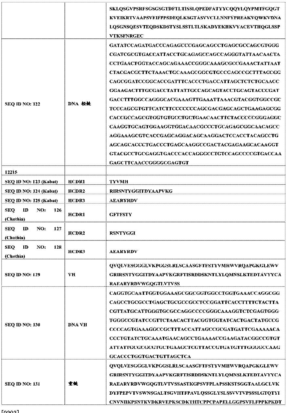 Figure CN105246916AD00471