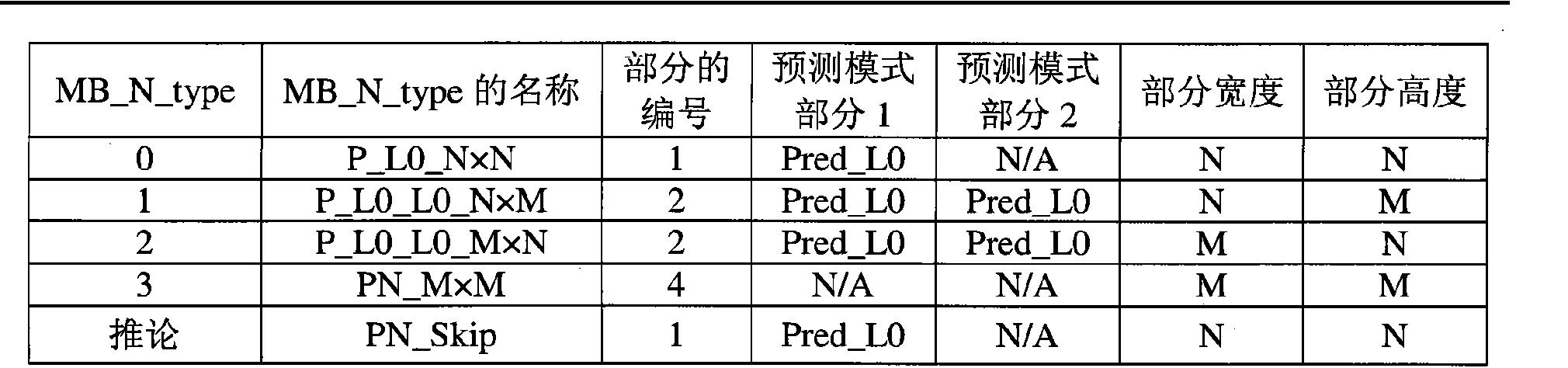 Figure CN102172025AD00331