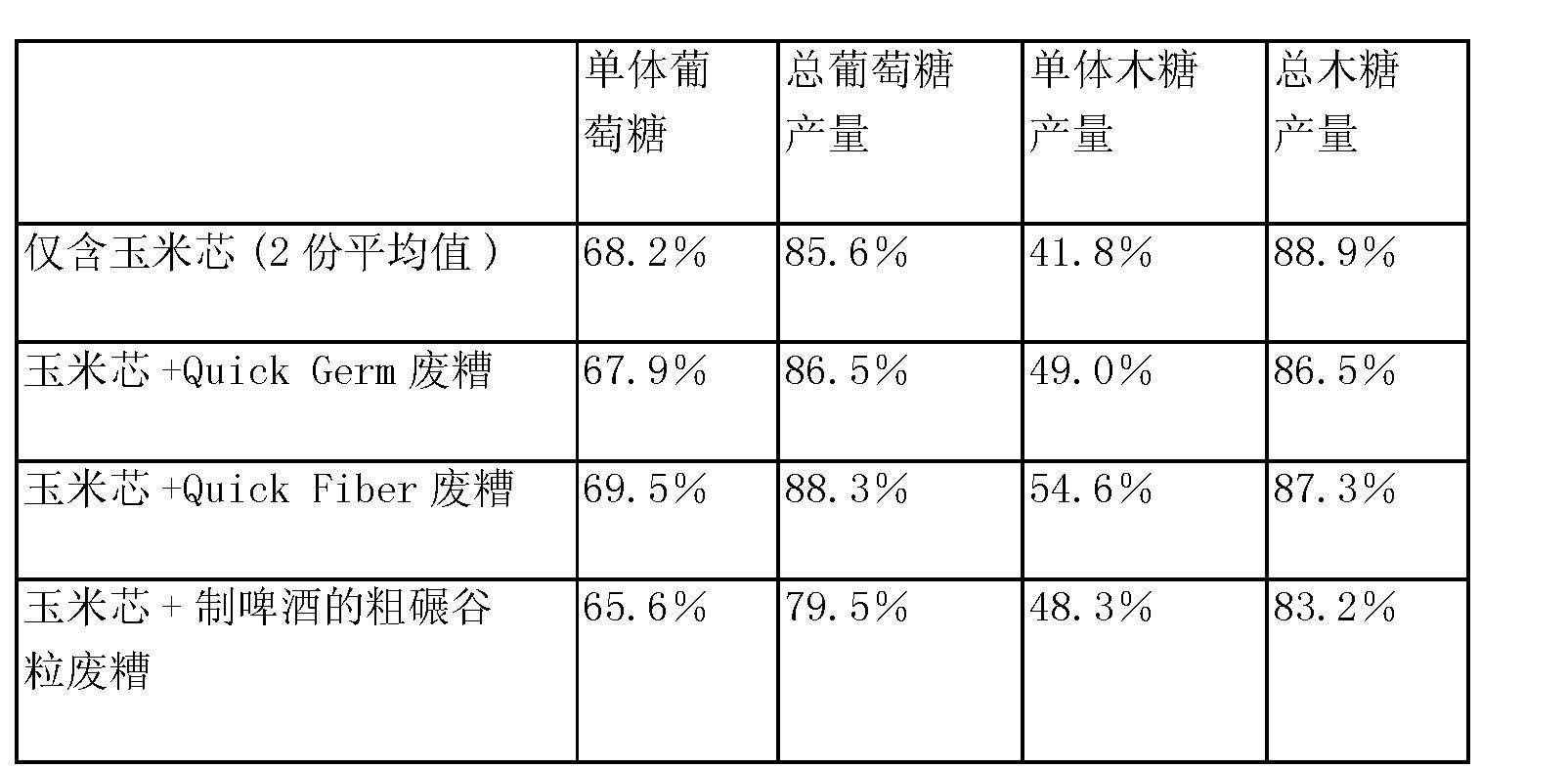 Figure CN101155928BD00181
