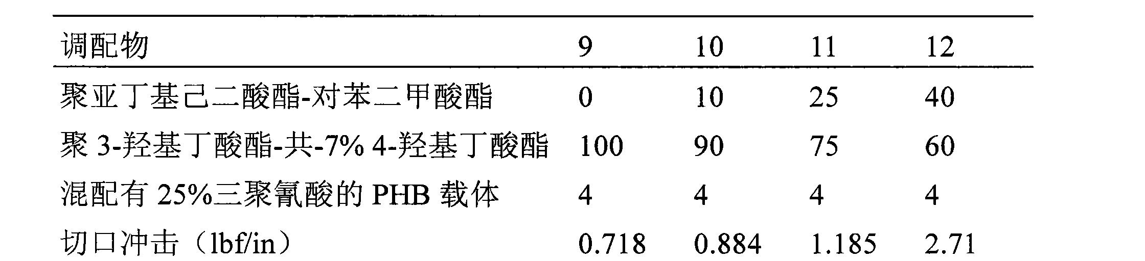 Figure CN102056985BD00321