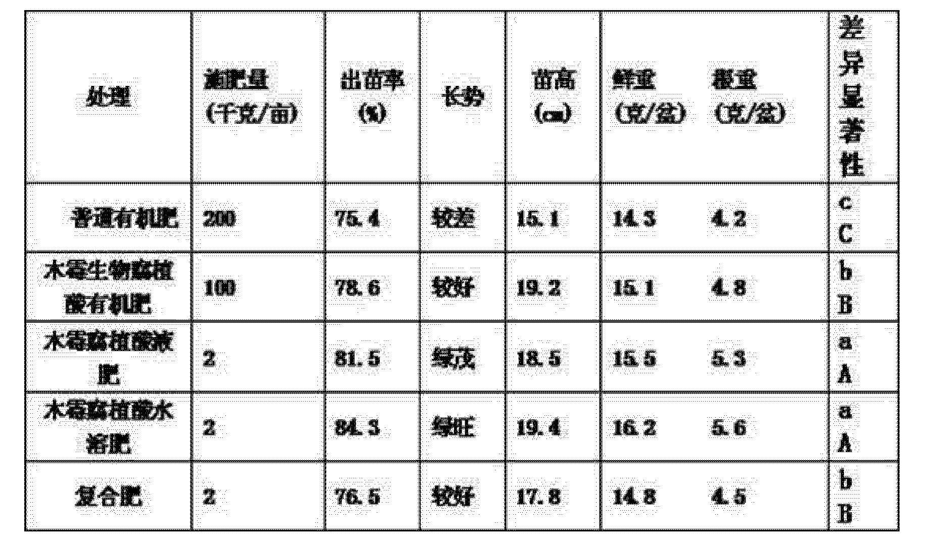 Figure CN104446895AD00071