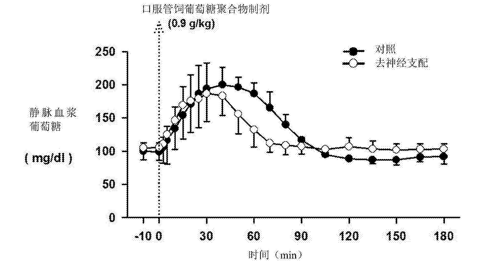 Figure CN104254366BD00441