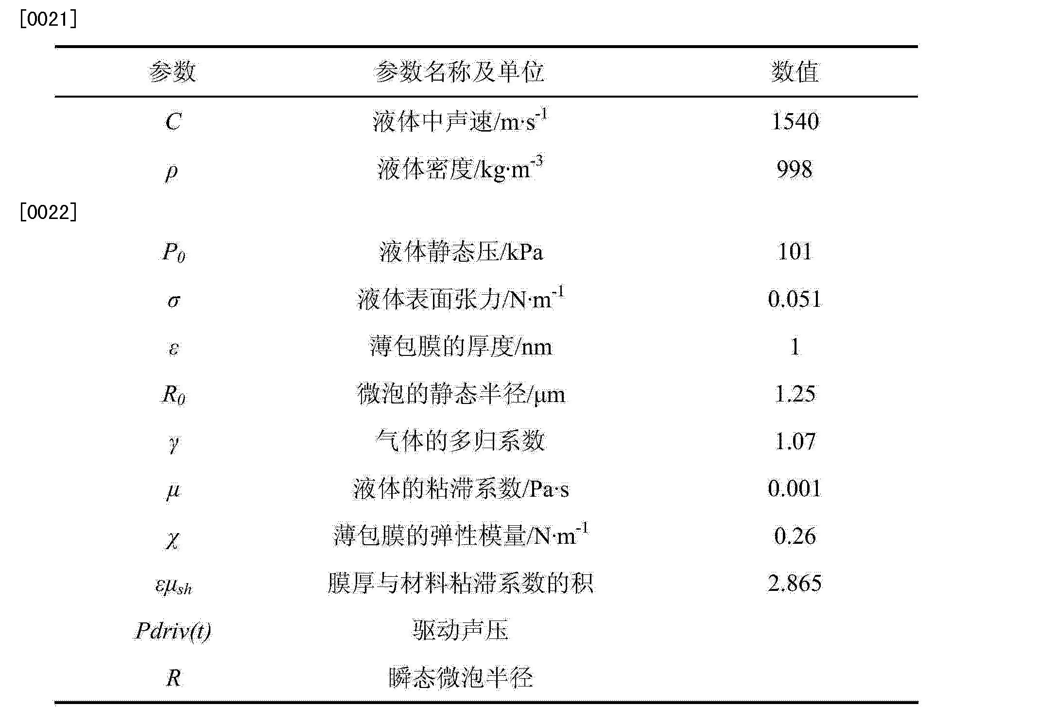 Figure CN103381096BD00071