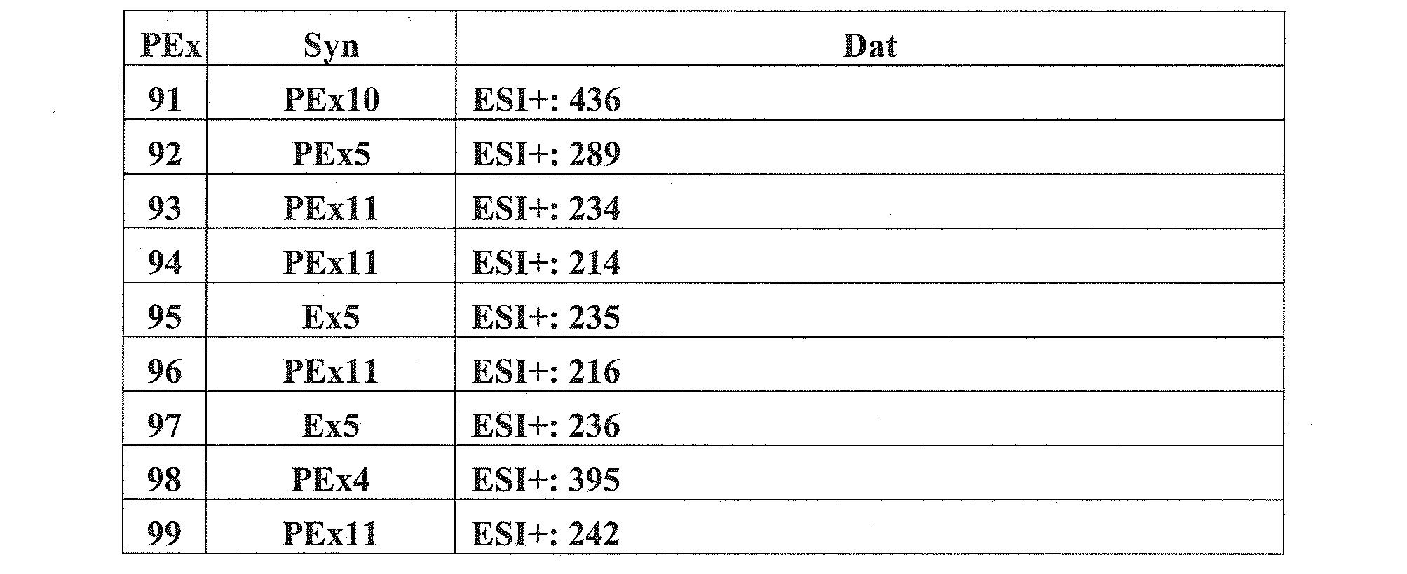 Figure JPOXMLDOC01-appb-T000048