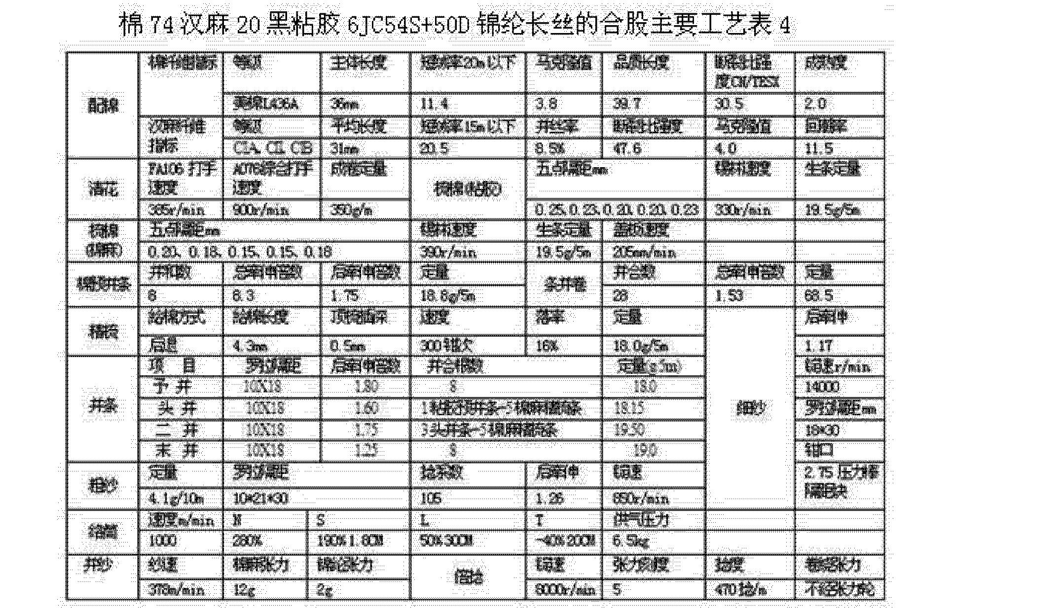 Figure CN103060978AD00211