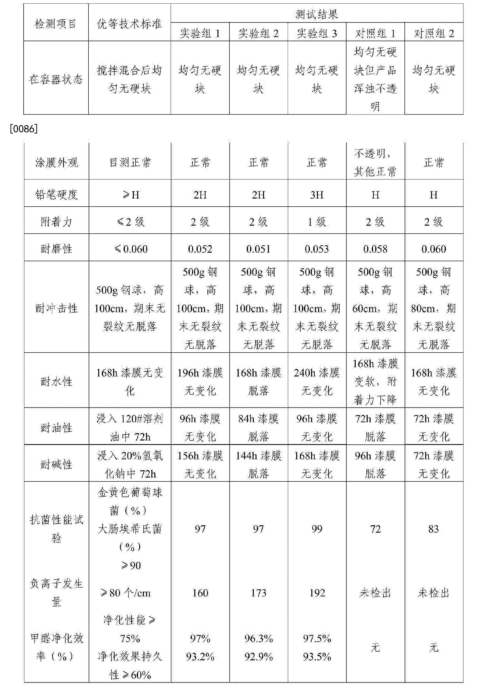 Figure CN104962173BD00081