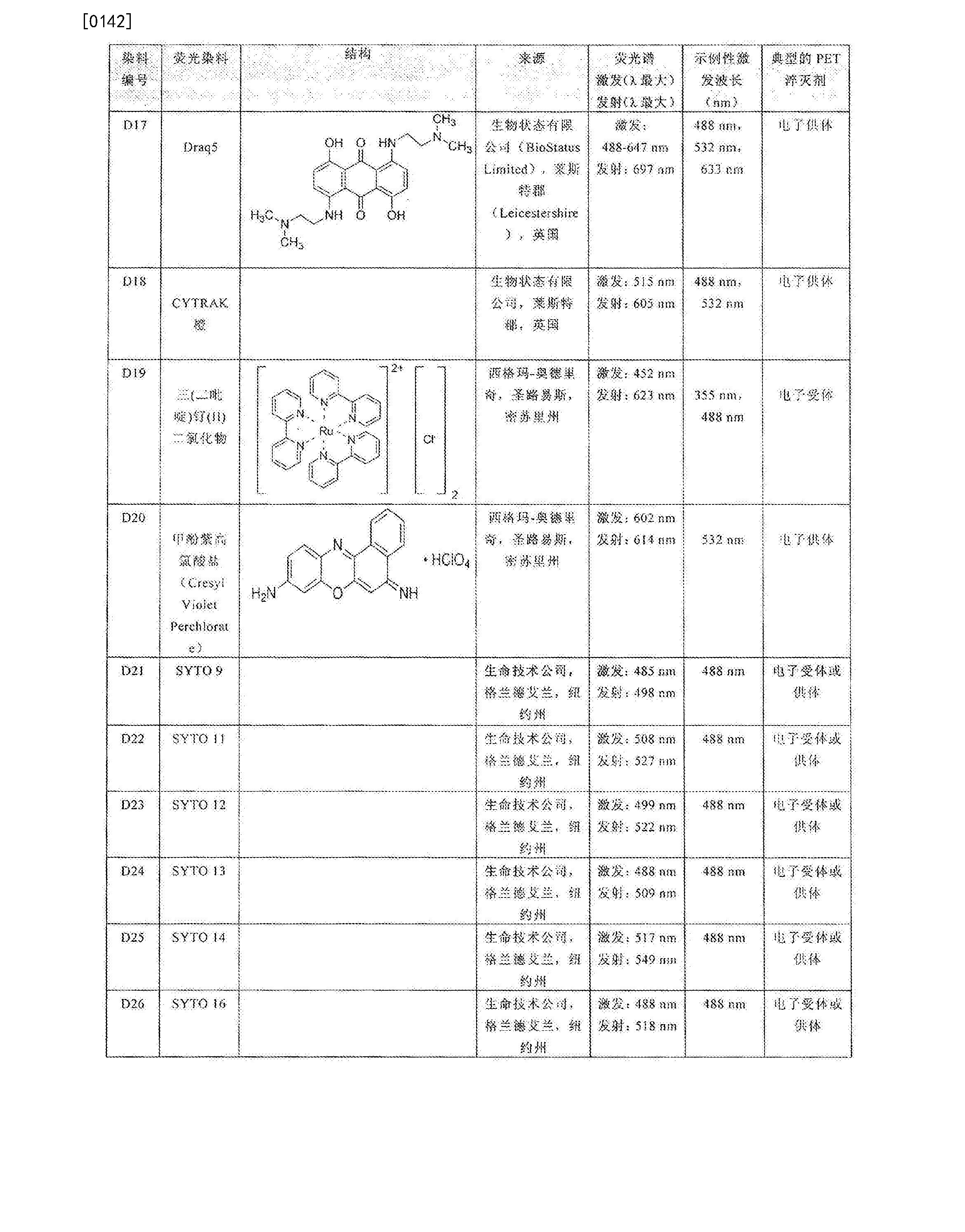 Figure CN104662425BD00241