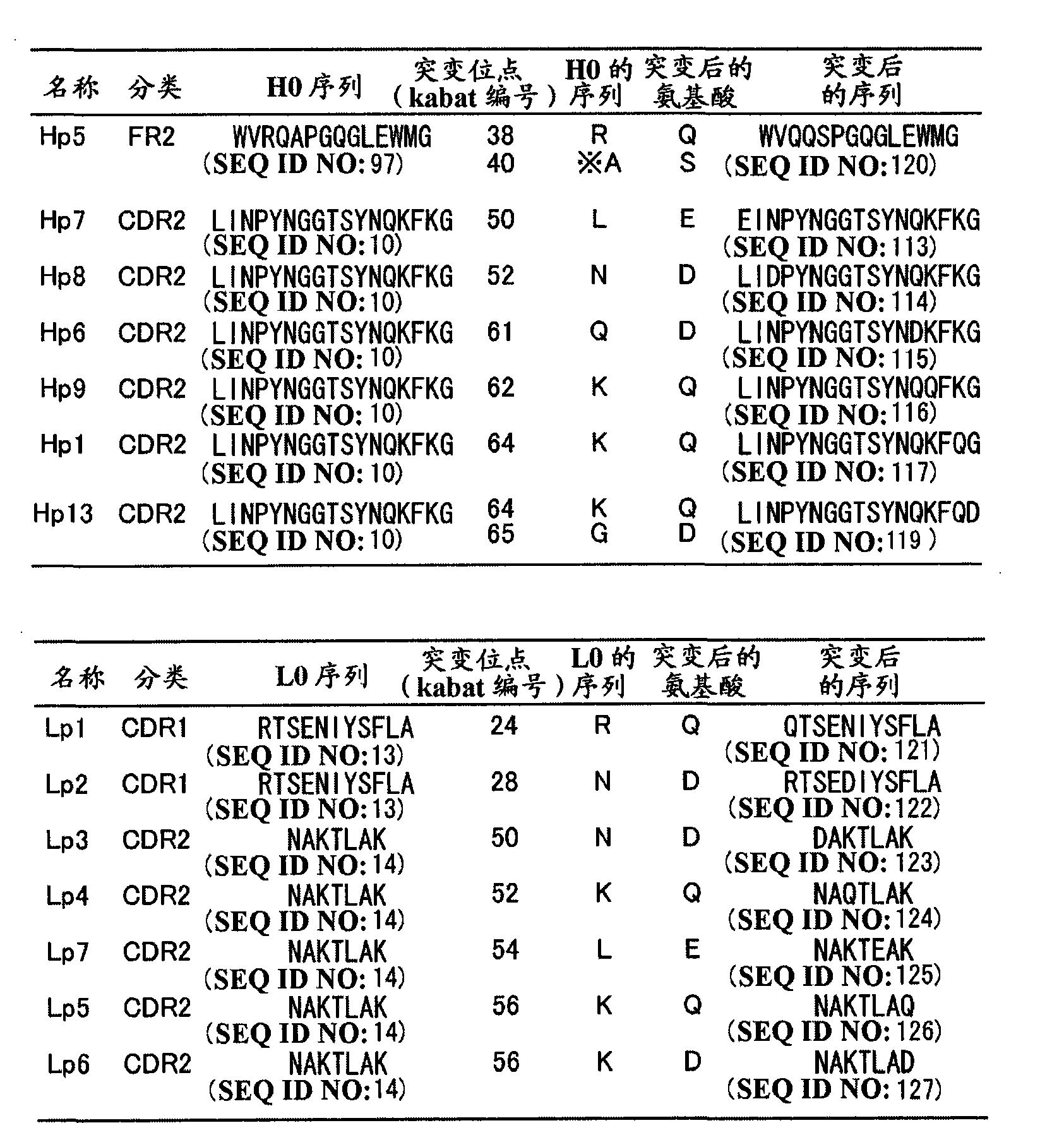 Figure CN101952318BD00471