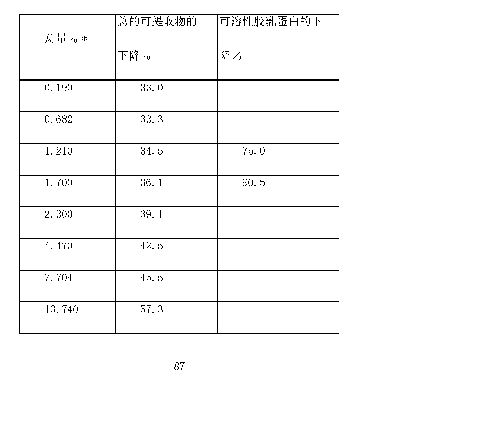 Figure CN101163455BD00871