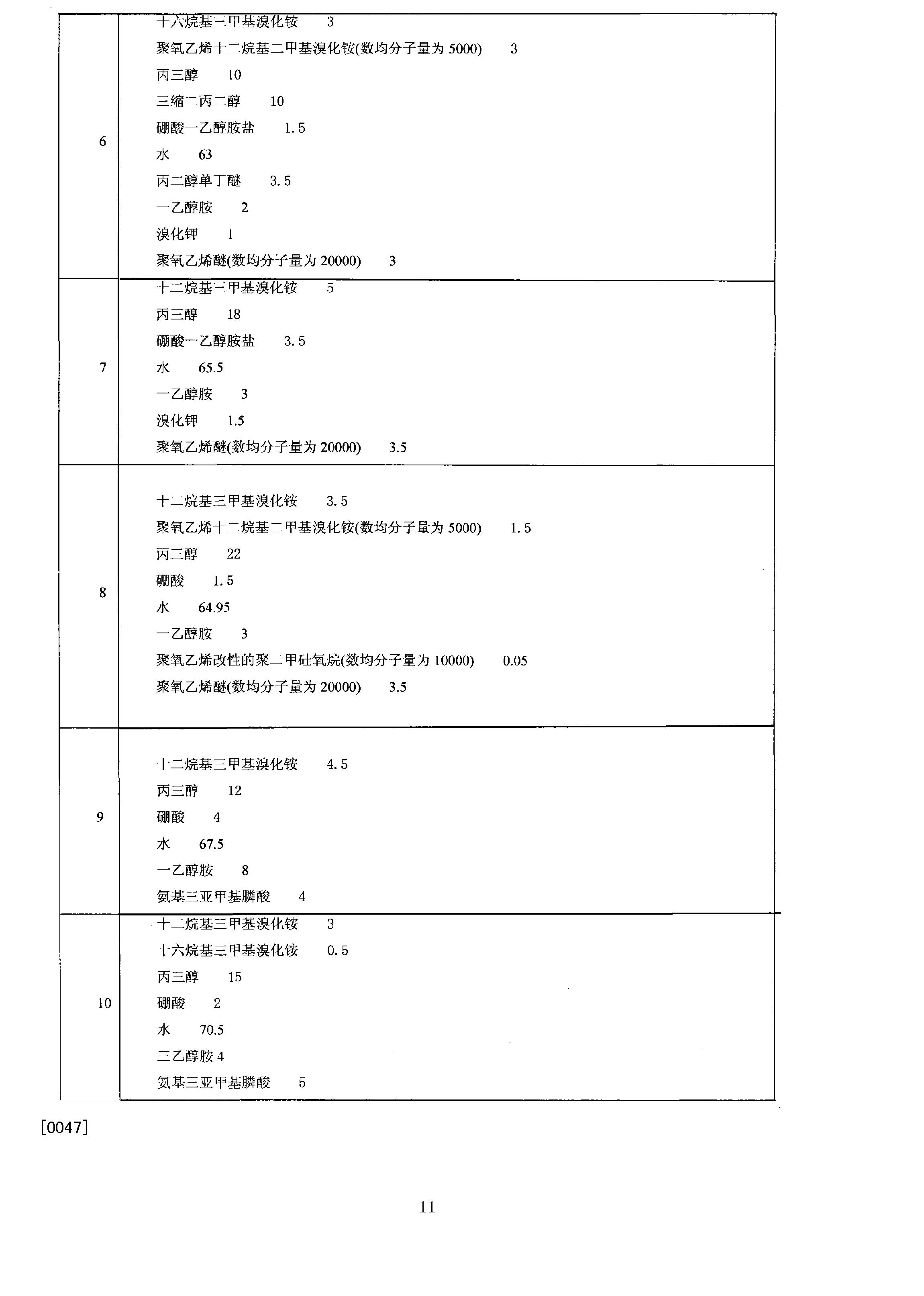Figure CN102102008BD00111