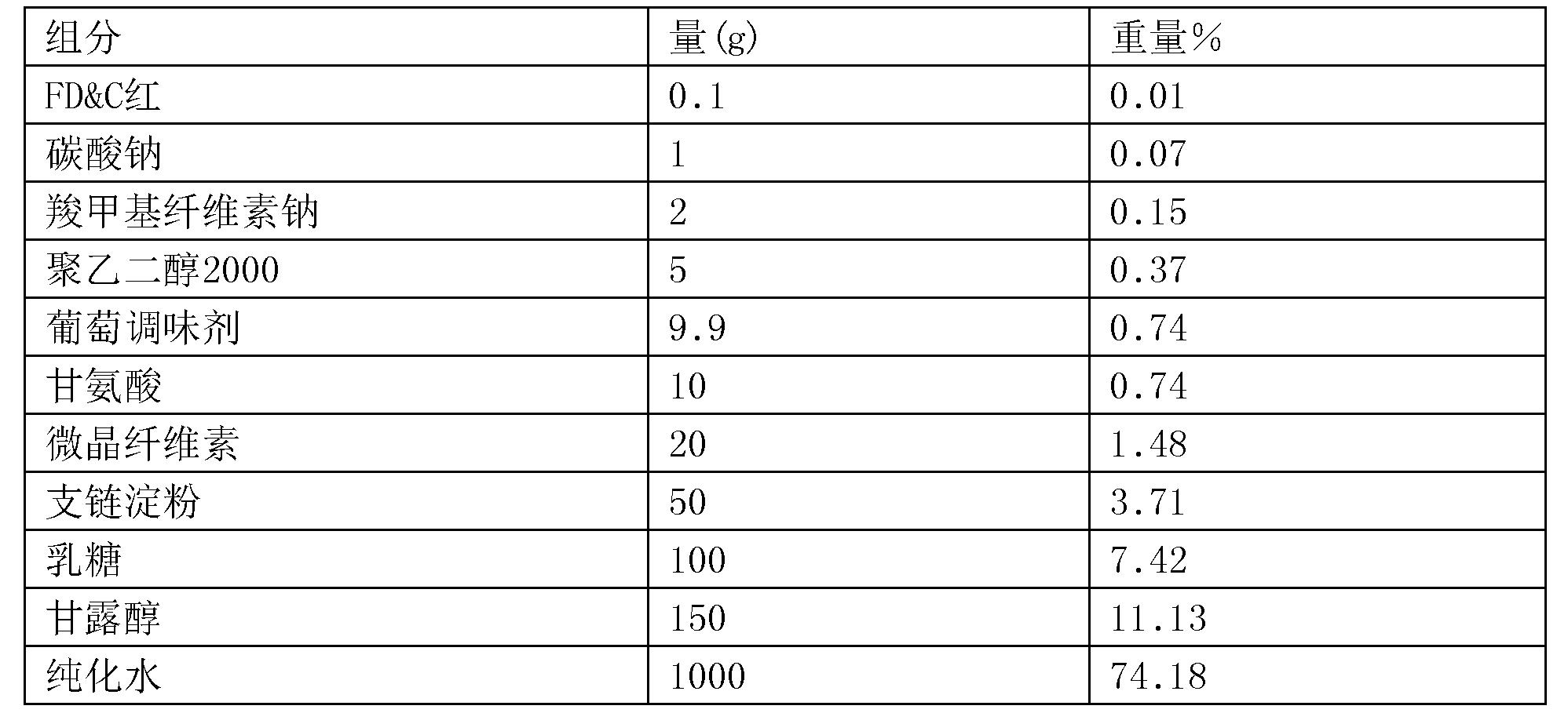 Figure CN107811980AD00193