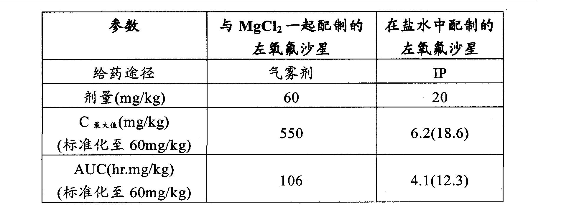 Figure CN102202649AD00411
