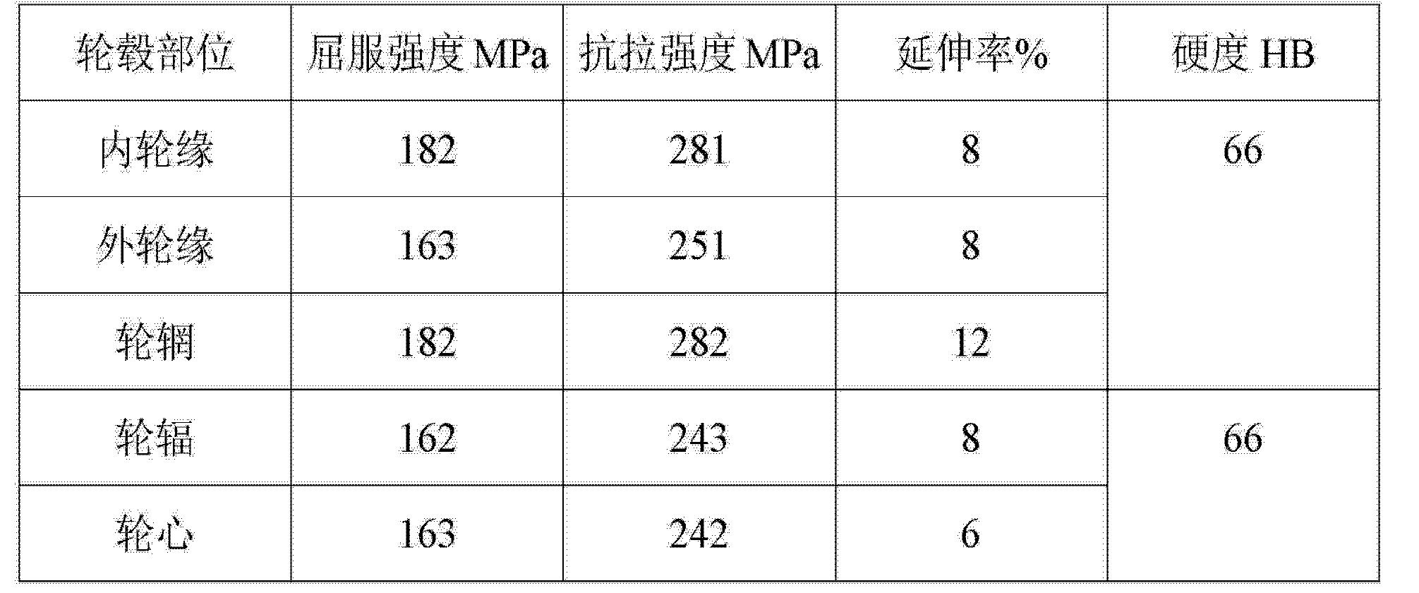 Figure CN103302454BD00051