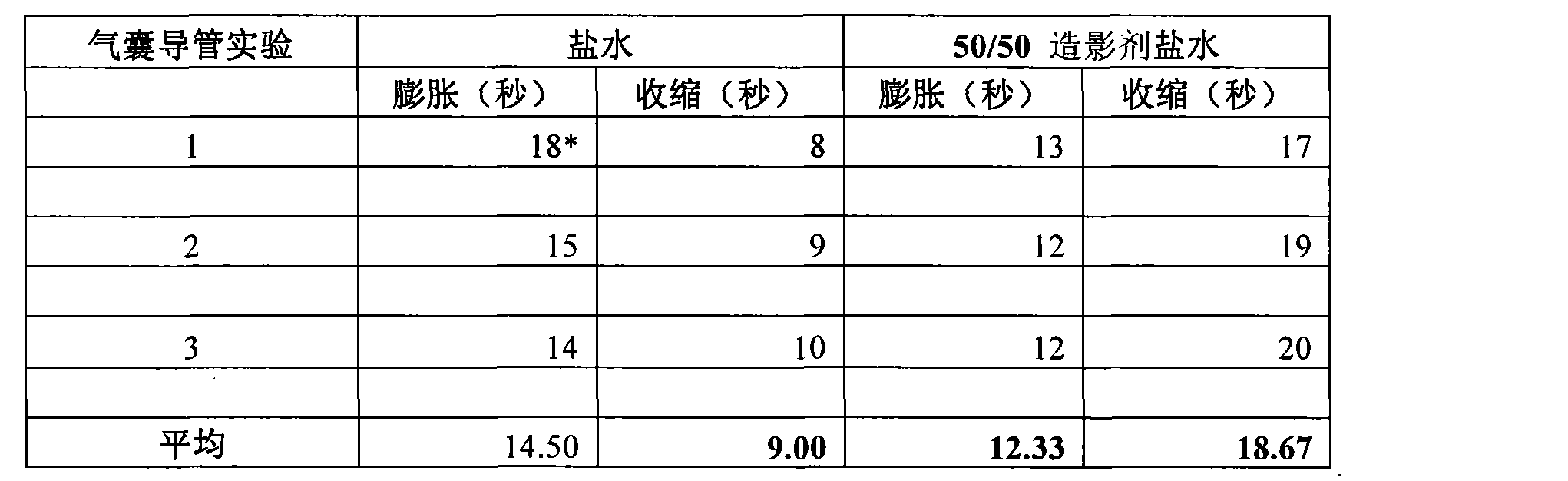Figure CN102209572BD00141