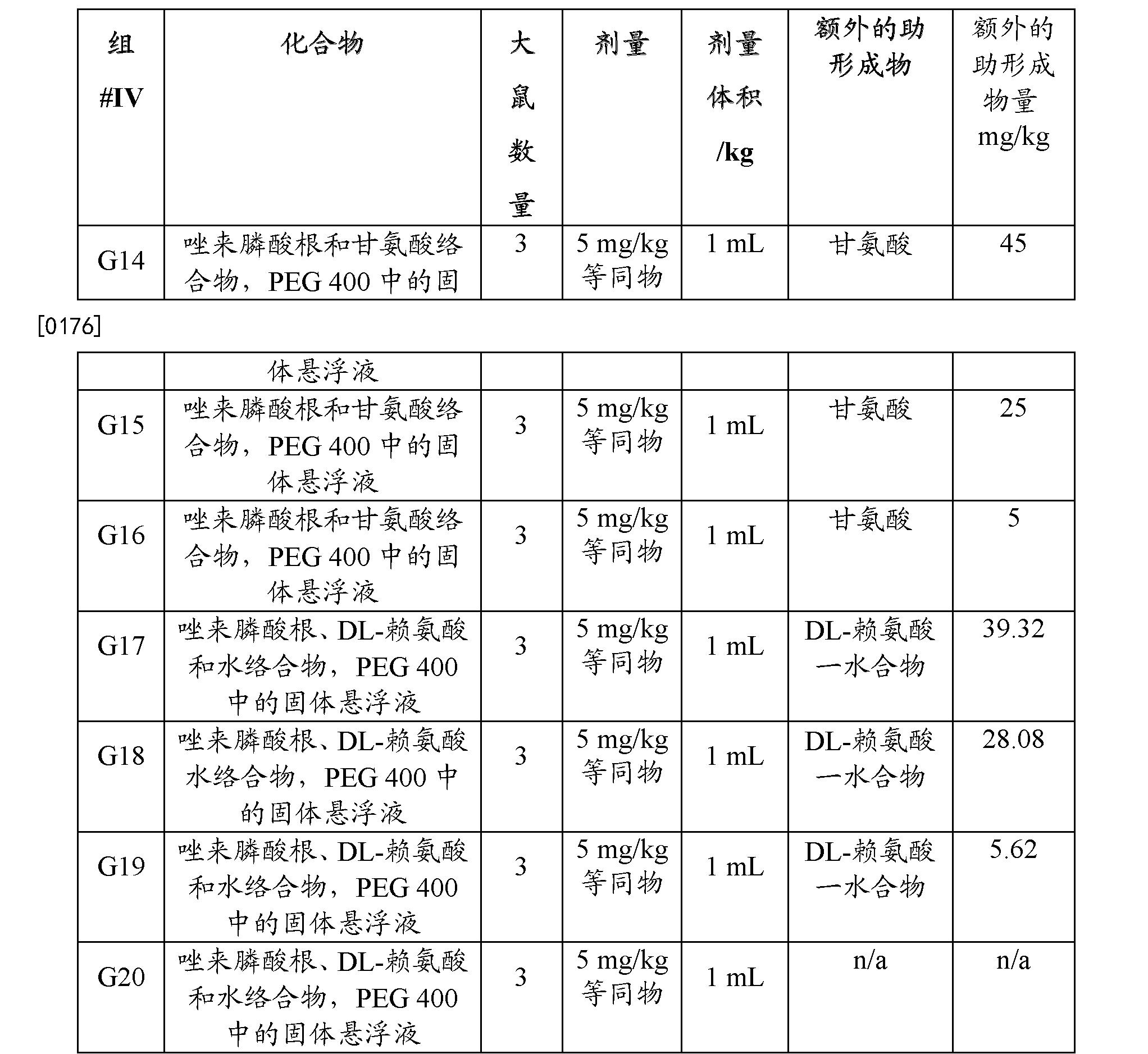 Figure CN102573809BD00151