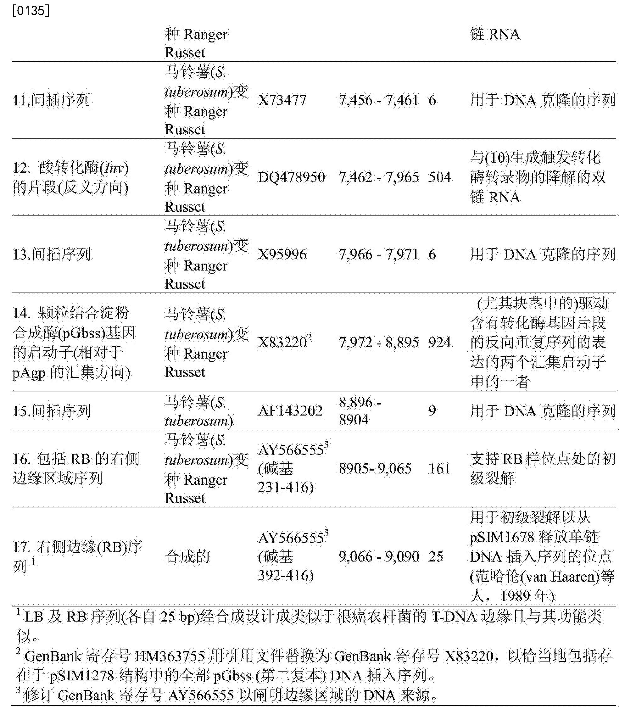 Figure CN108347894AD00251