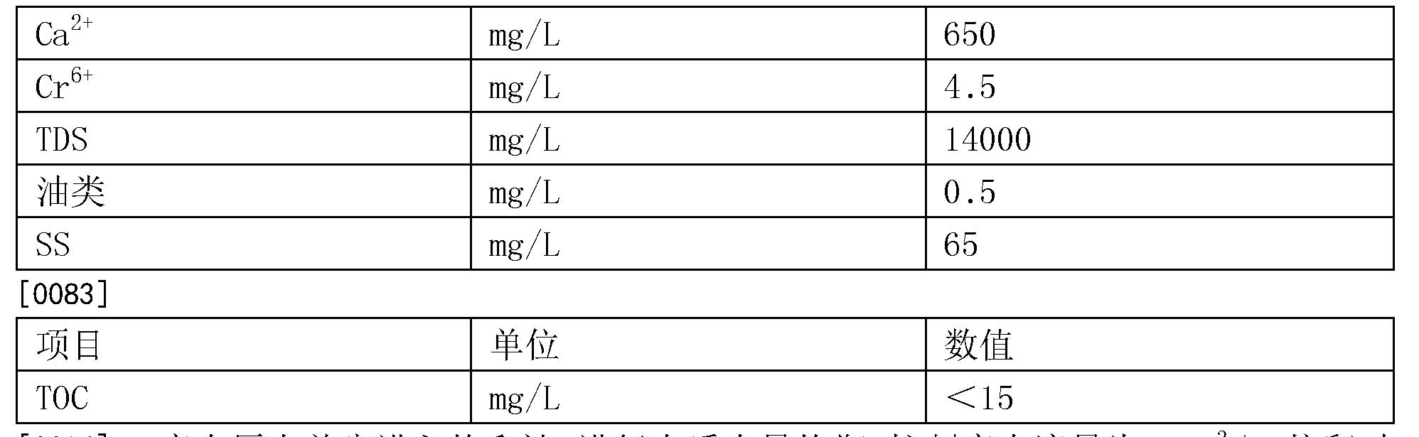 Figure CN104176857BD00091