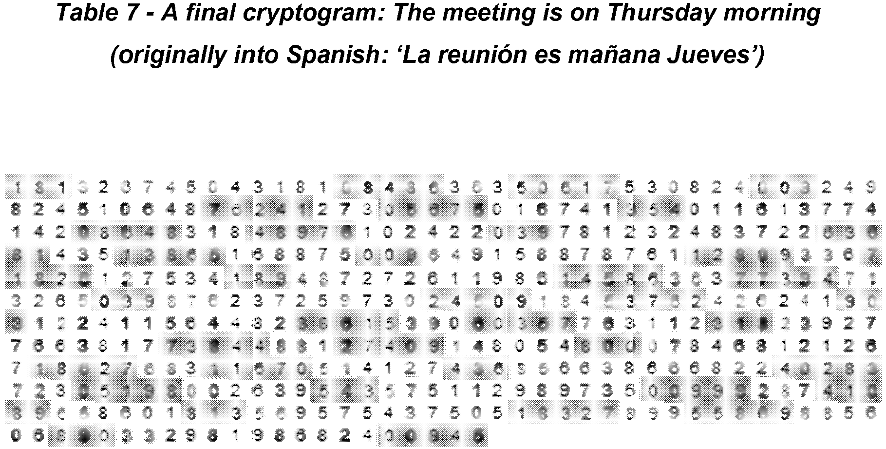 EP2731293A1 - Shannon security double symmetrical cryptogram method
