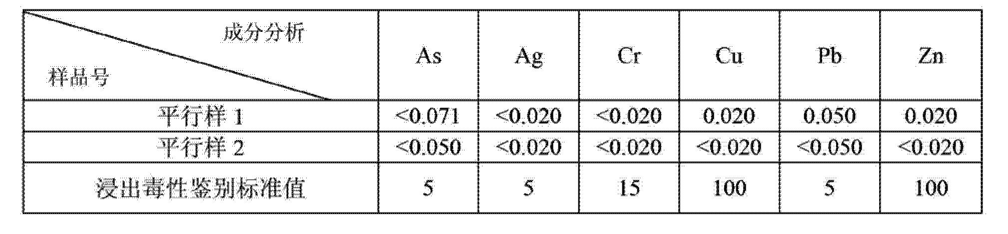 Figure CN103086548BD00073