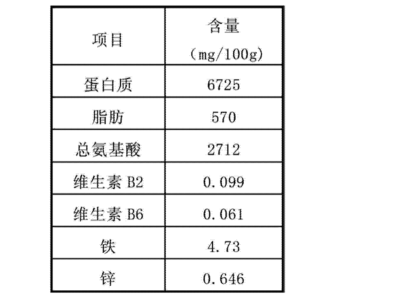 Figure CN103070387AD00221