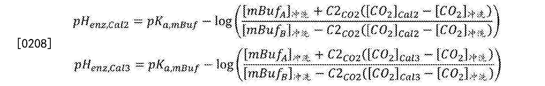 Figure CN107810409AD00182