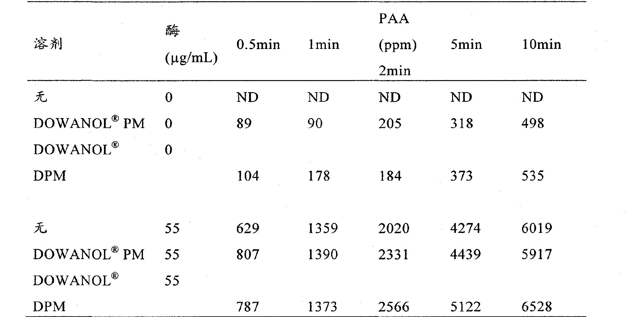 Figure CN102264894AD00581