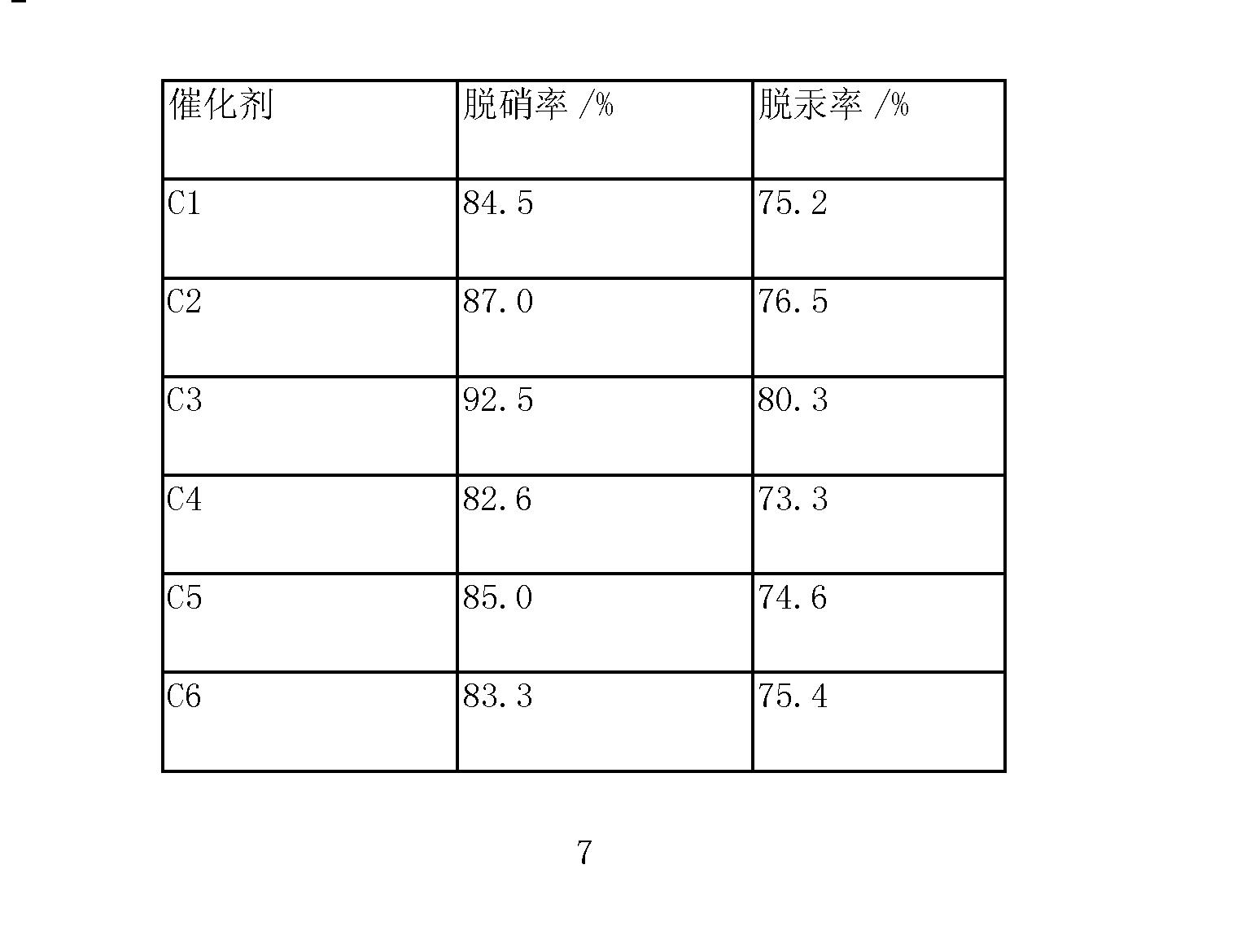 Figure CN103480371AD00073