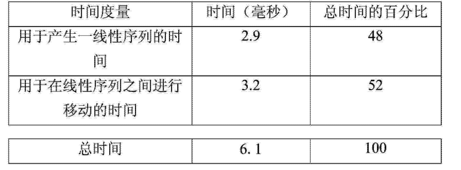 Figure CN104027893AD00211