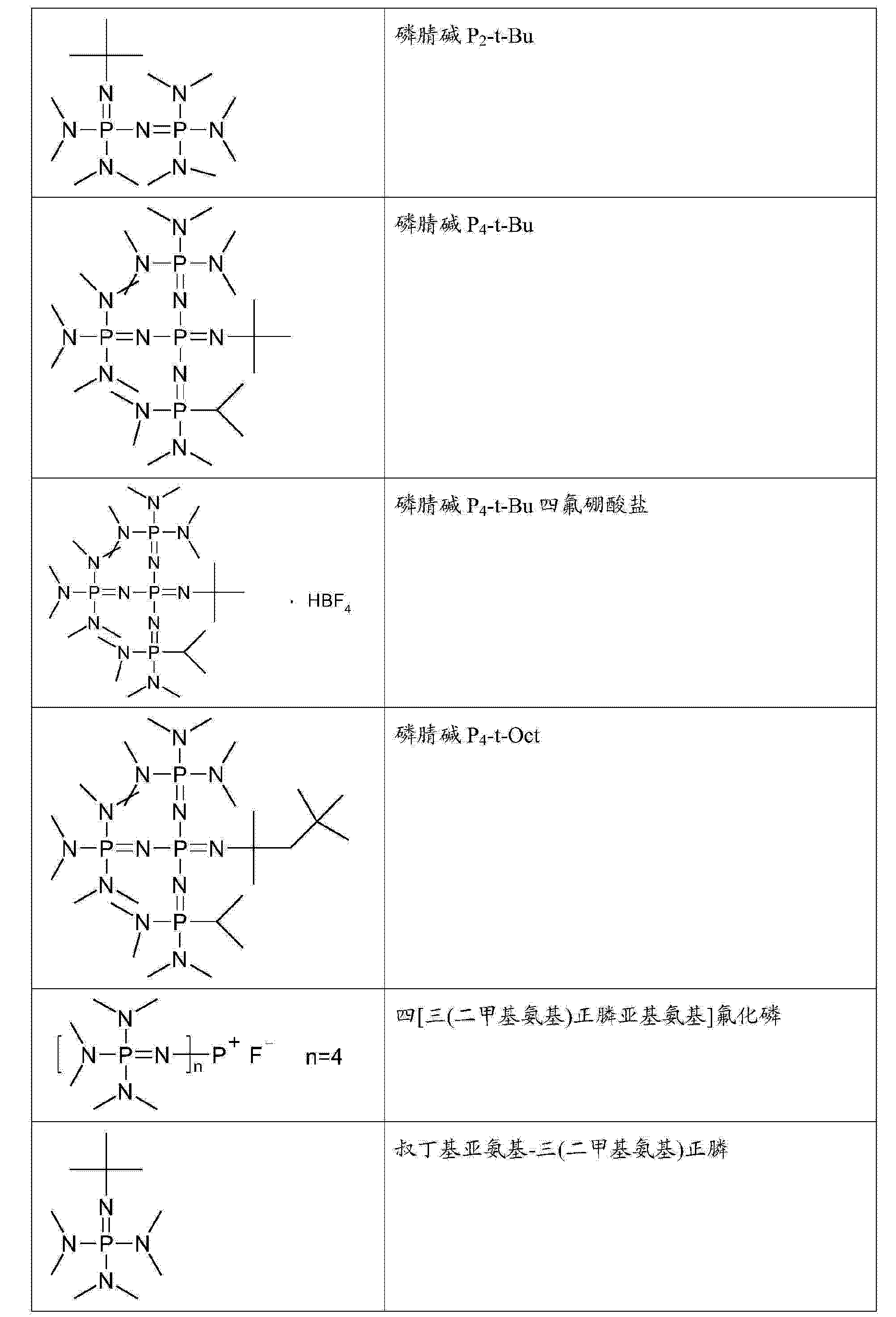 Figure CN104540909AD00171