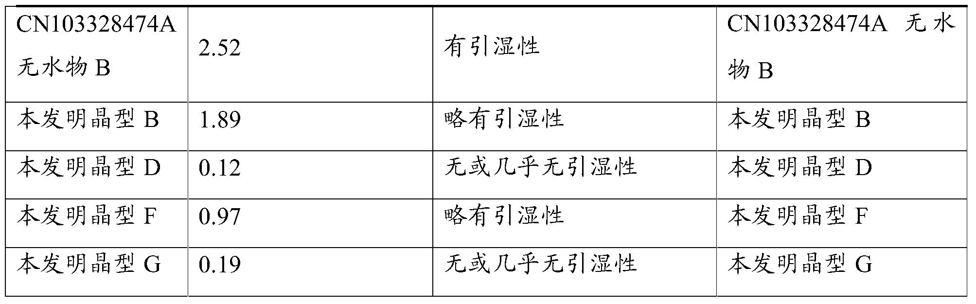 Figure PCTCN2016102022-appb-000011