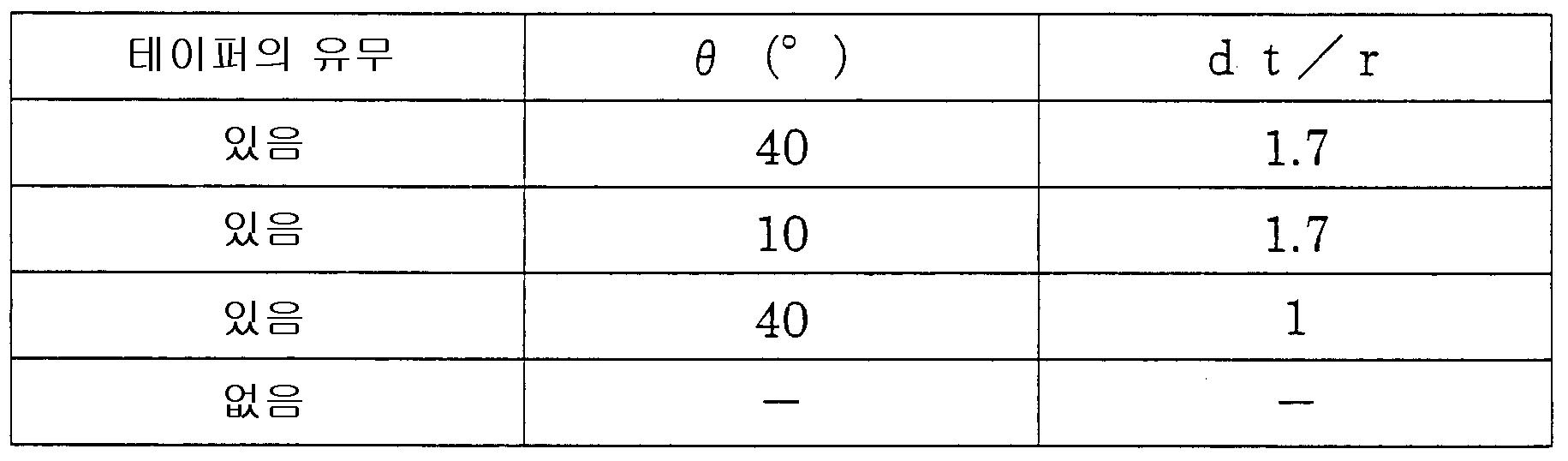 Figure 112008009388998-pct00005