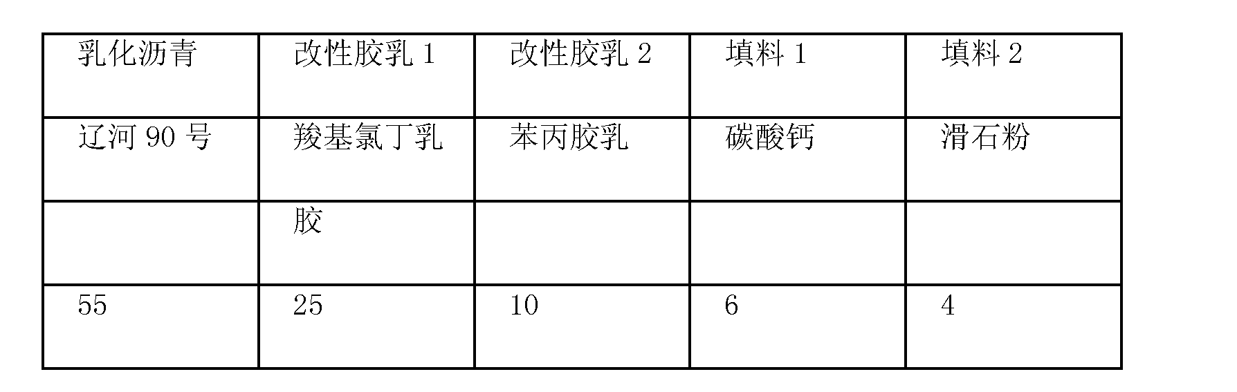 Figure CN102108257AD00081
