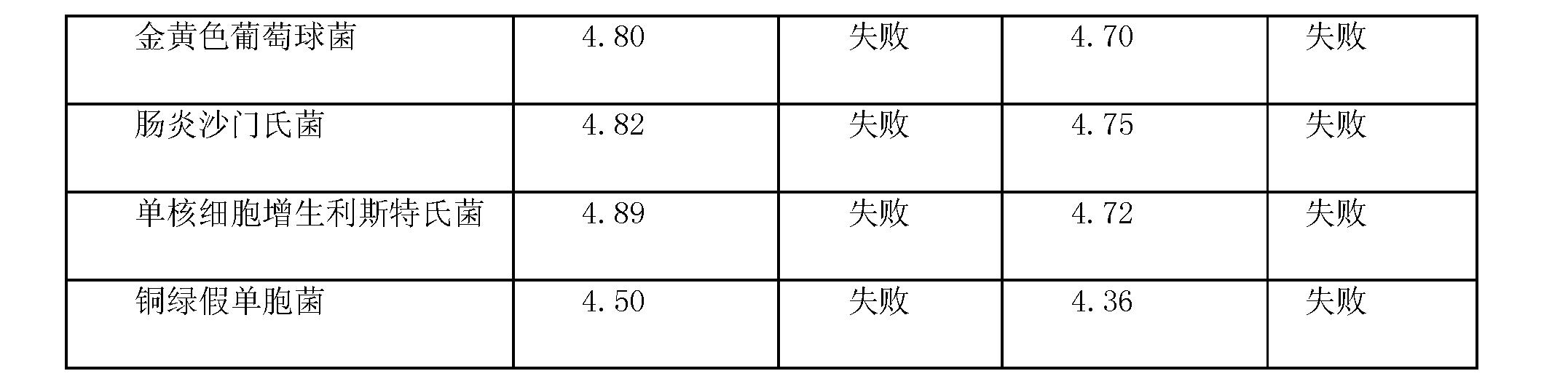 Figure CN1961666BD00271
