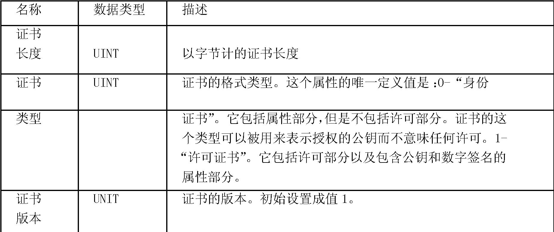 Figure CN101321165BD00121