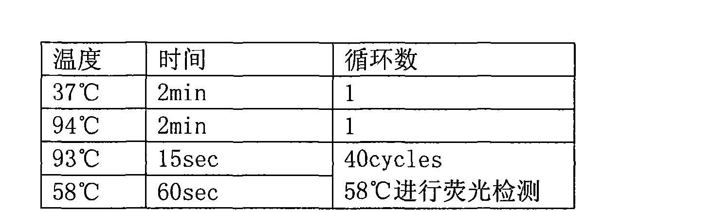 Figure CN101659952BD00071